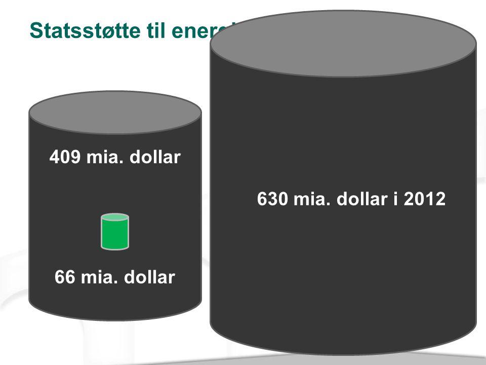 Statsstøtte til energi 2010