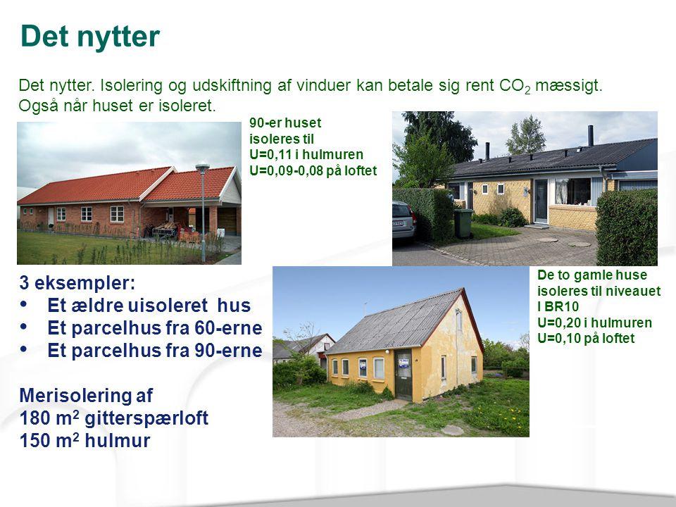Det nytter 3 eksempler: Et ældre uisoleret hus