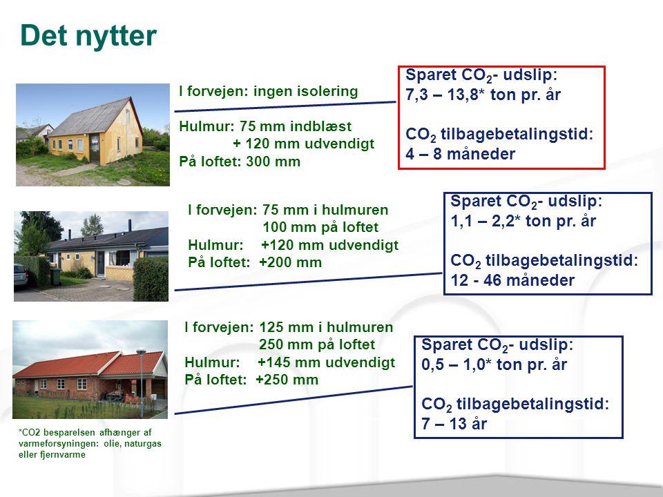 Det nytter Sparet CO2- udslip: 7,3 – 13,8* ton pr. år