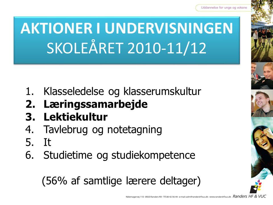 AKTIONER I UNDERVISNINGEN SKOLEÅRET 2010-11/12