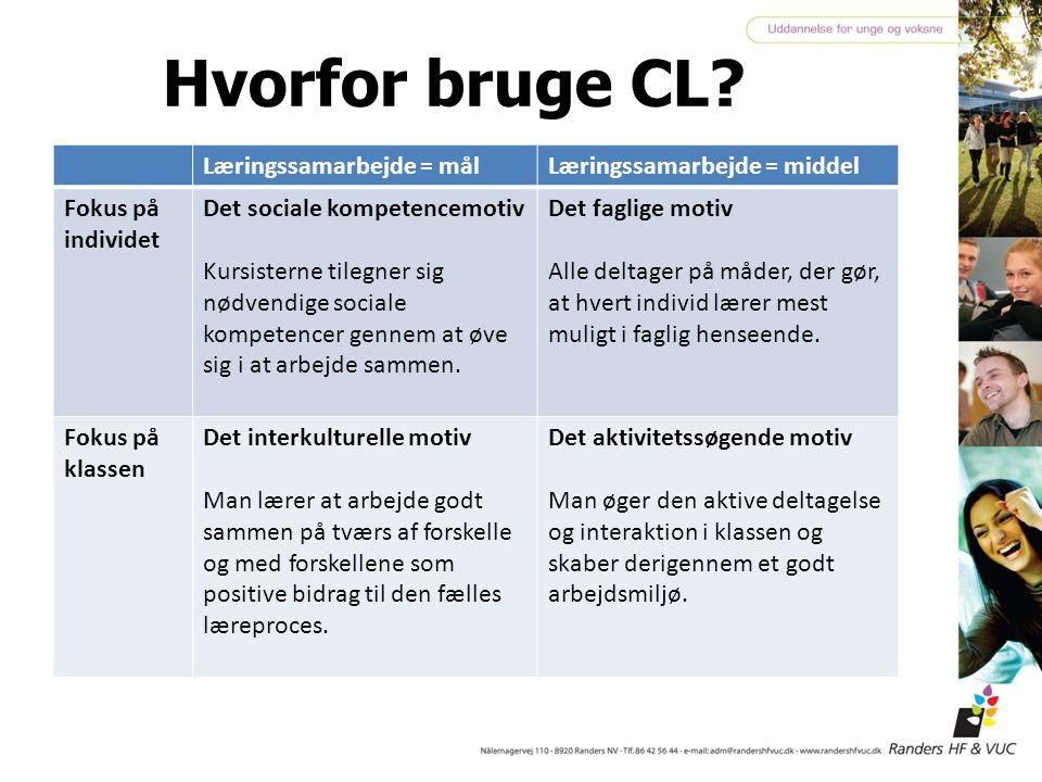 Hvorfor bruge CL Læringssamarbejde = mål Læringssamarbejde = middel