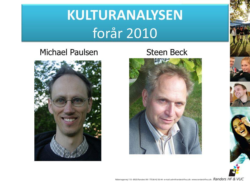 Kulturanalysen Baggrund: Observation i fire klasser Kursistinterviews
