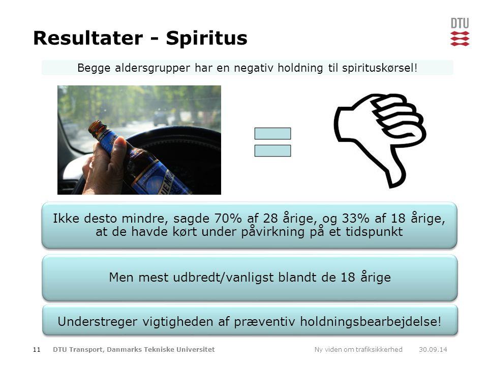 Resultater - Spiritus Begge aldersgrupper har en negativ holdning til spirituskørsel!