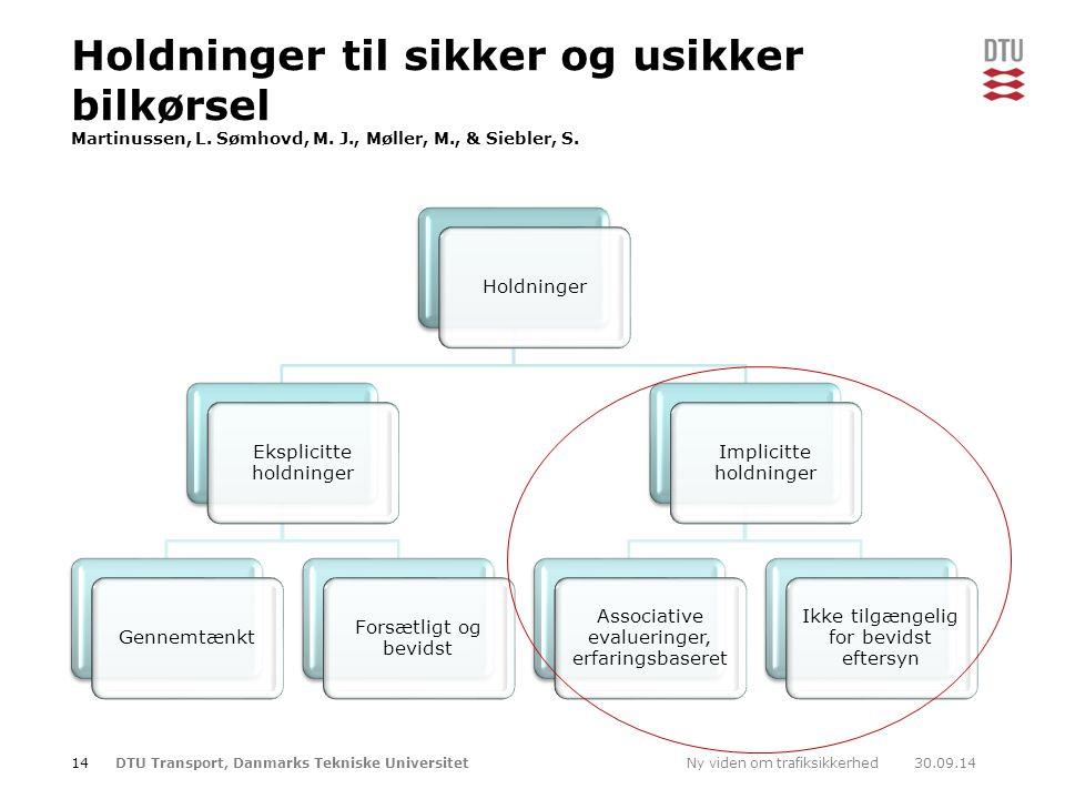 Holdninger til sikker og usikker bilkørsel Martinussen, L. Sømhovd, M