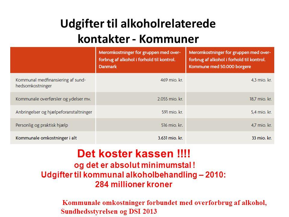 Udgifter til alkoholrelaterede kontakter - Kommuner