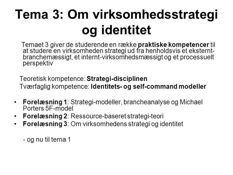 Tema 3: Om virksomhedsstrategi og identitet