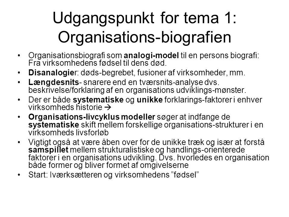 Udgangspunkt for tema 1: Organisations-biografien