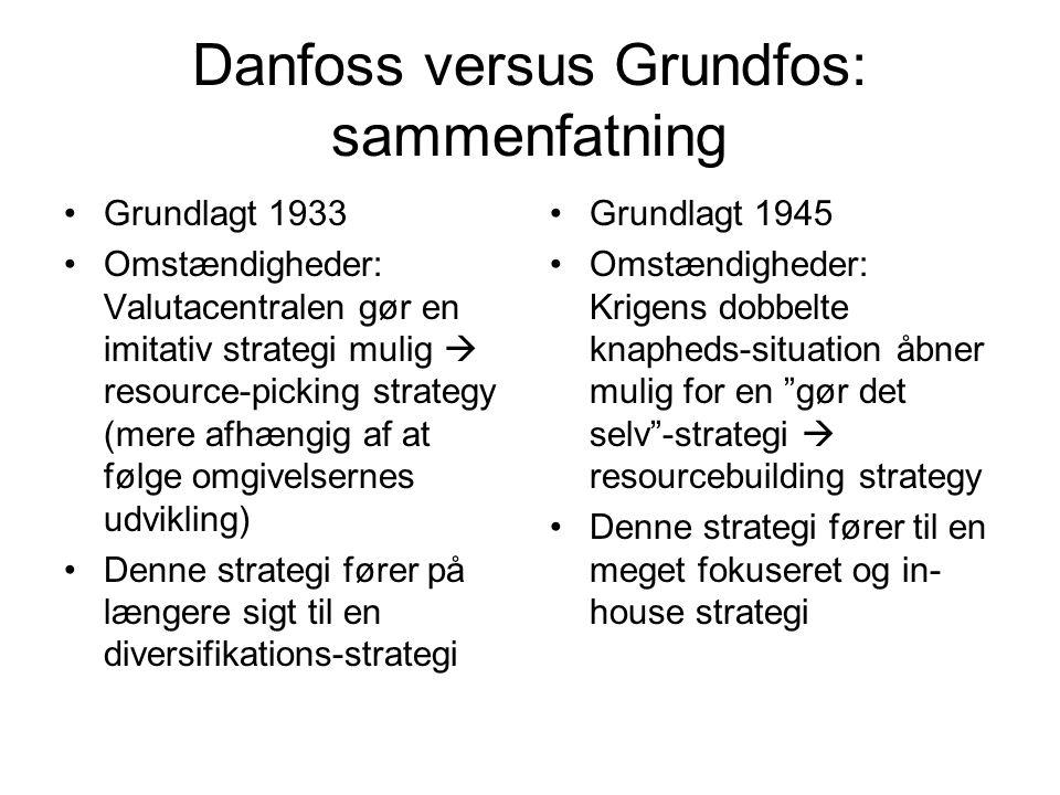 Danfoss versus Grundfos: sammenfatning