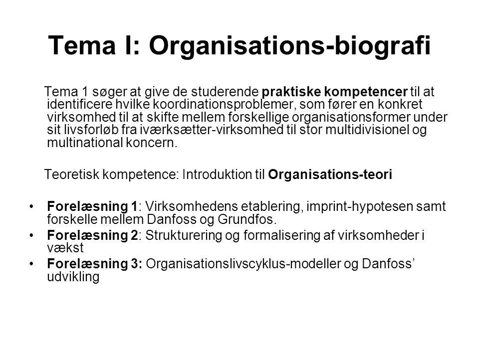 Tema I: Organisations-biografi
