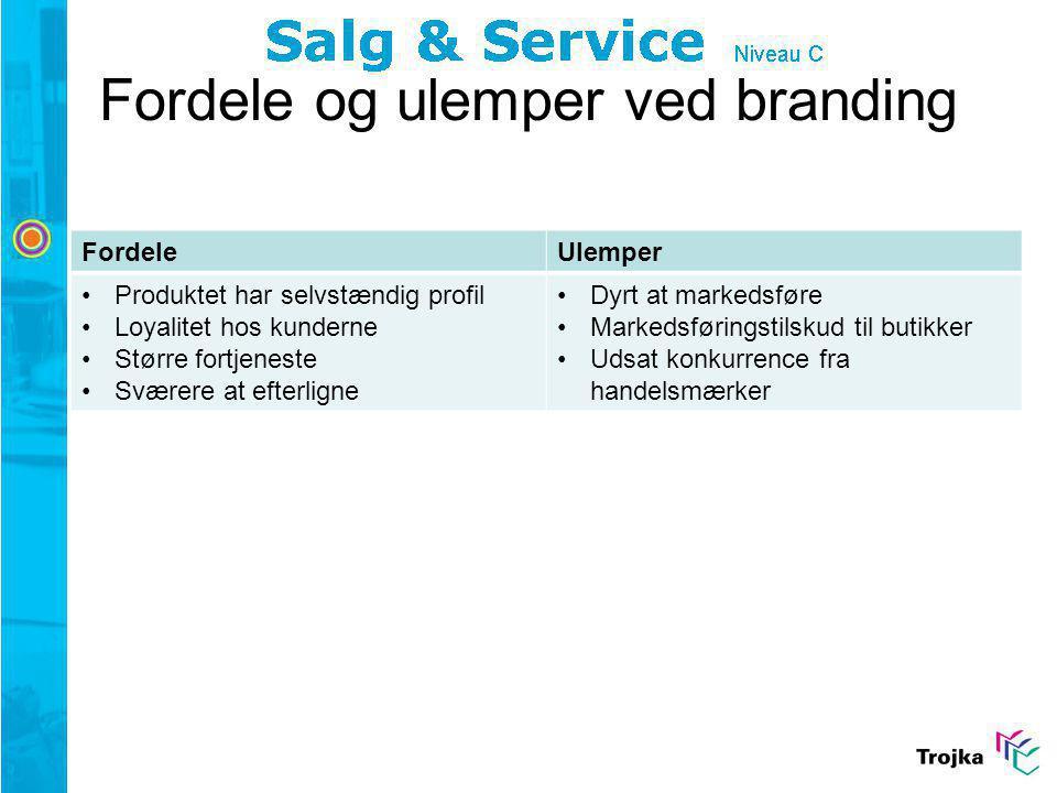 Kap 25 Branding Kapitel ppt video online download