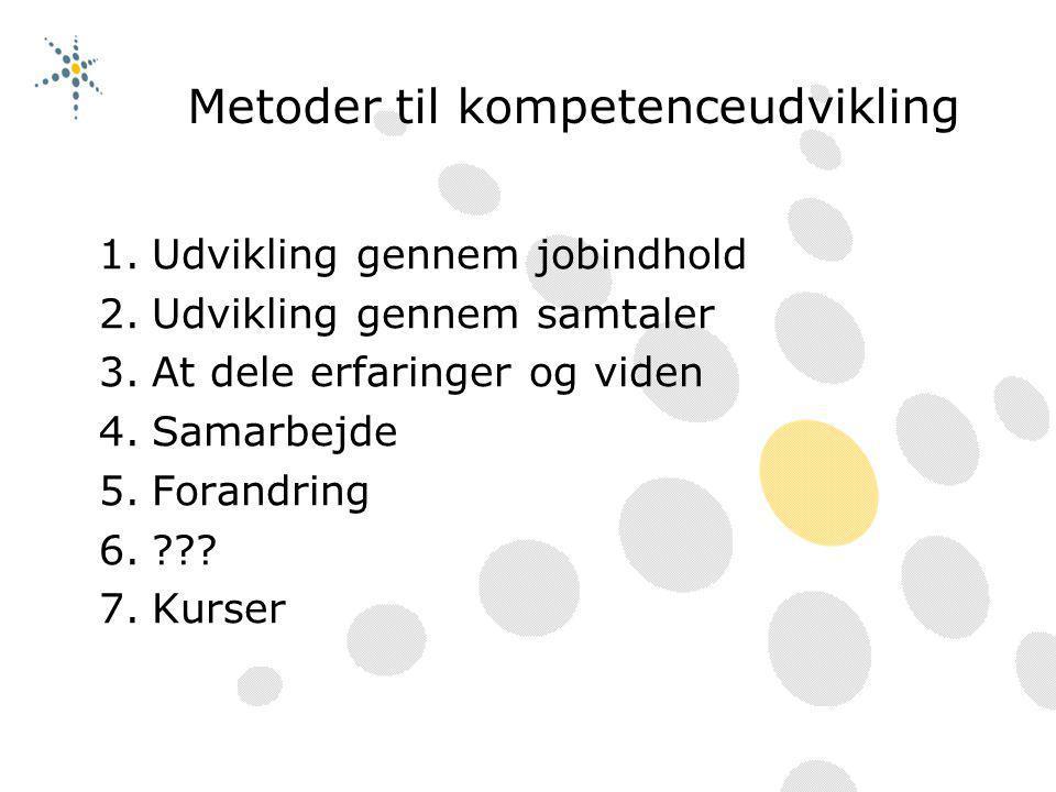 Metoder til kompetenceudvikling