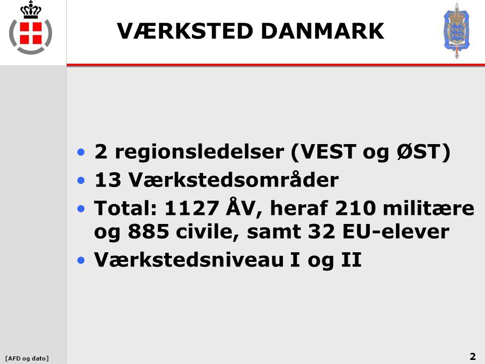 VÆRKSTED DANMARK 2 regionsledelser (VEST og ØST) 13 Værkstedsområder