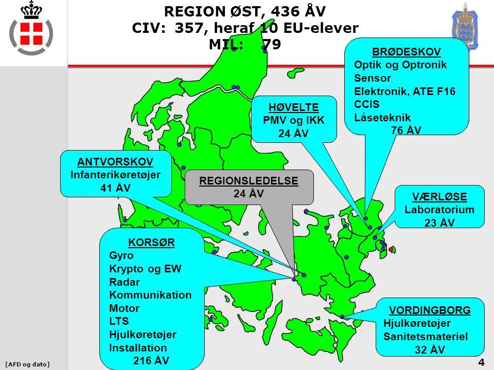 REGION ØST, 436 ÅV CIV: 357, heraf 10 EU-elever MIL: 79