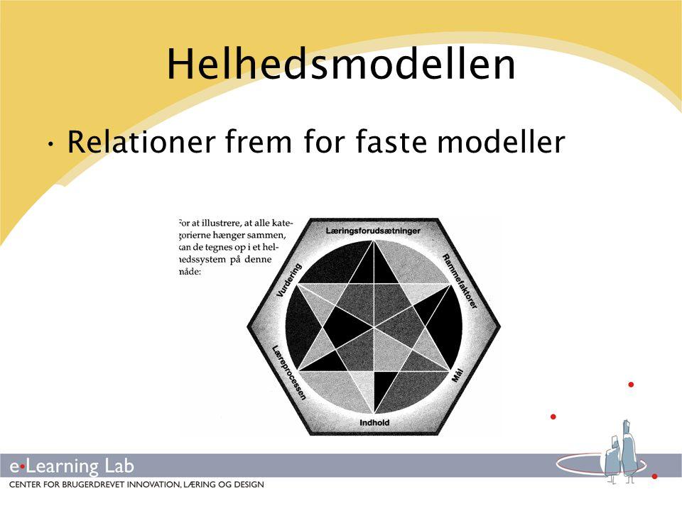 Helhedsmodellen Relationer frem for faste modeller