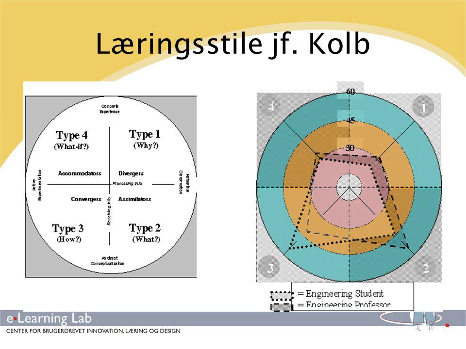 Læringsstile jf. Kolb