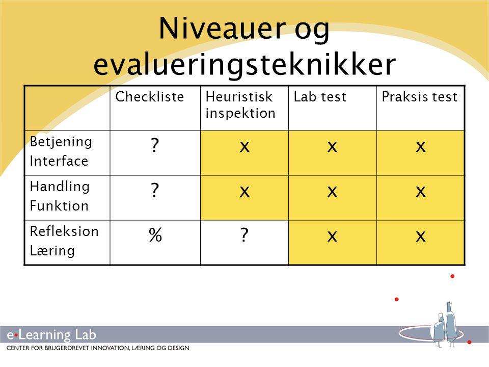 Niveauer og evalueringsteknikker
