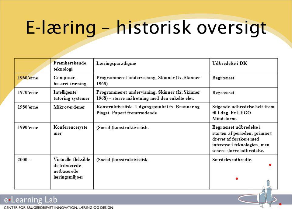 E-læring – historisk oversigt