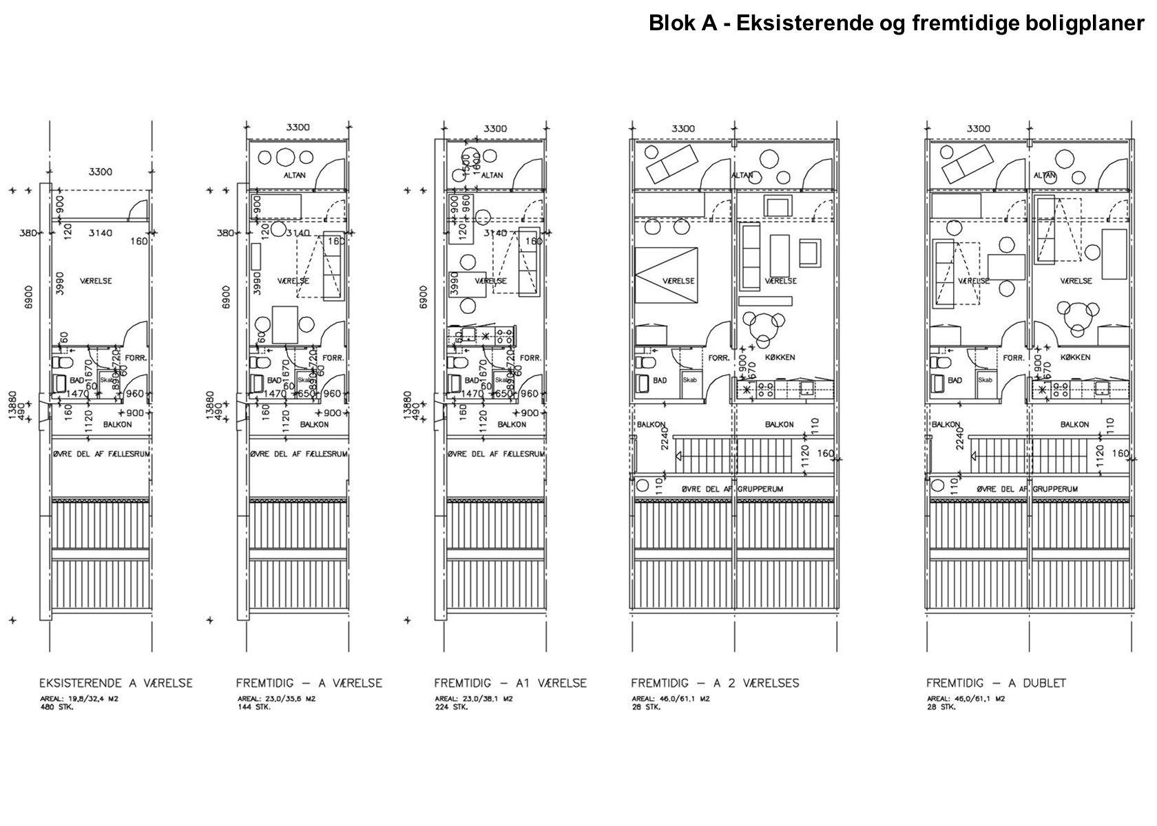 Blok A - Eksisterende og fremtidige boligplaner