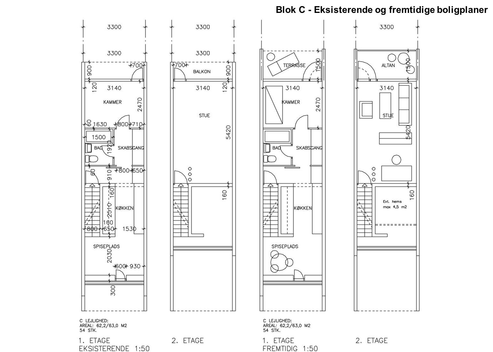 Blok C - Eksisterende og fremtidige boligplaner
