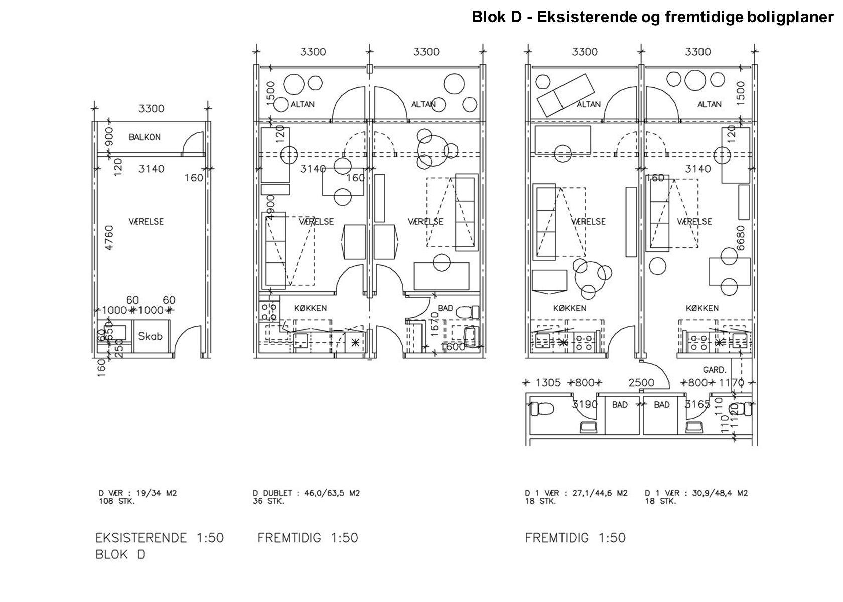 Blok D - Eksisterende og fremtidige boligplaner
