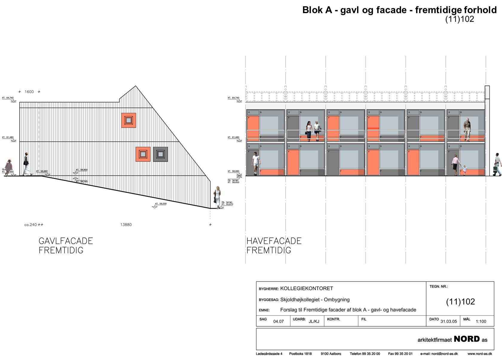 Blok A - gavl og facade - fremtidige forhold