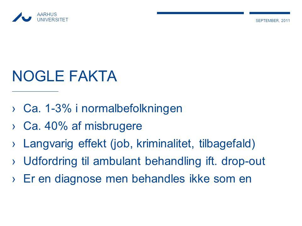 NOGLE FAKTA Ca. 1-3% i normalbefolkningen Ca. 40% af misbrugere