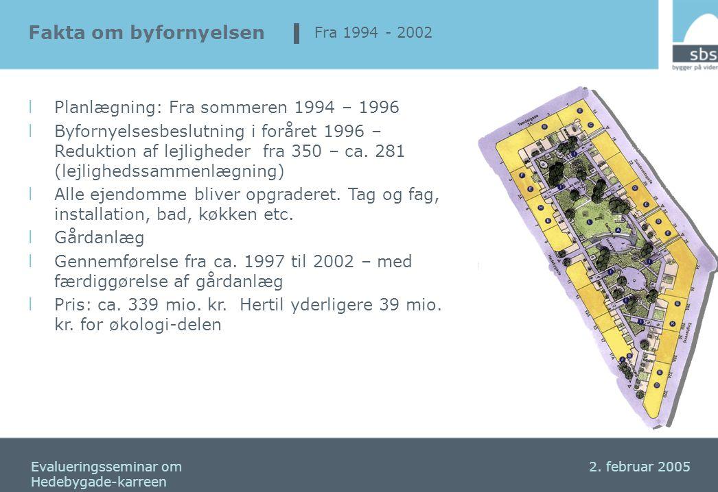Fakta om byfornyelsen Planlægning: Fra sommeren 1994 – 1996