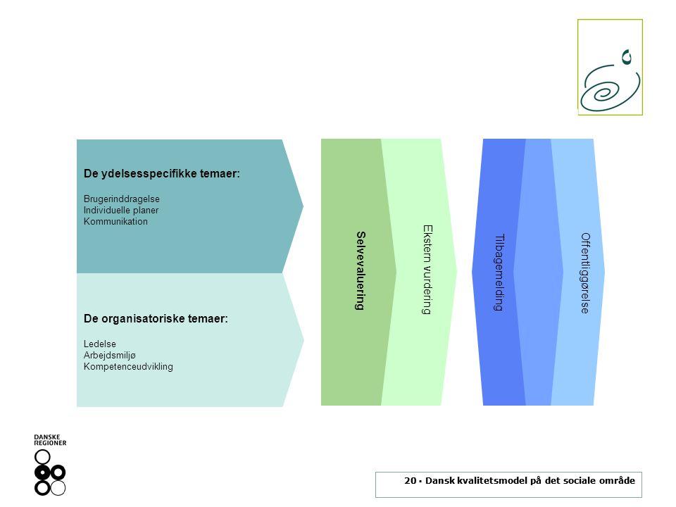 Den sociale kvalitetsmodel