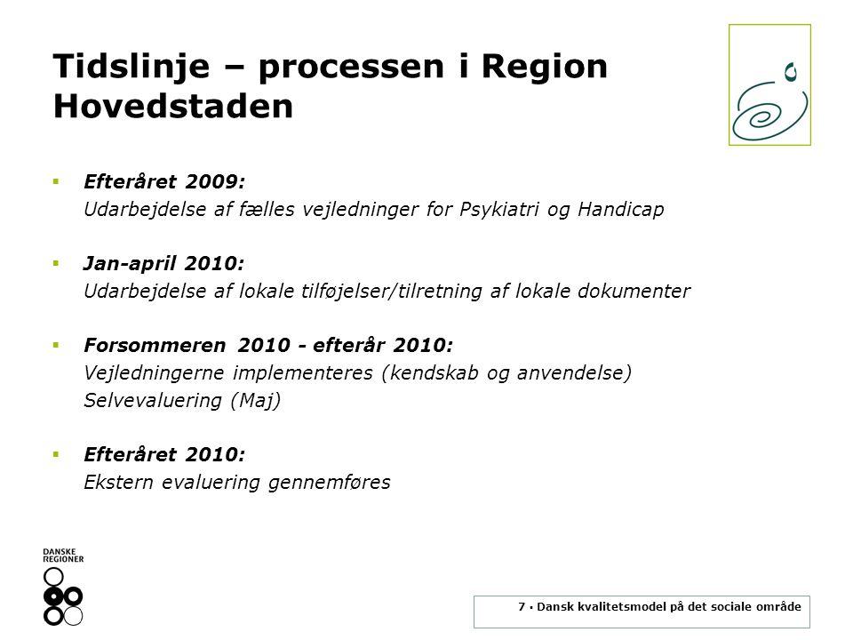 Tidslinje – processen i Region Hovedstaden