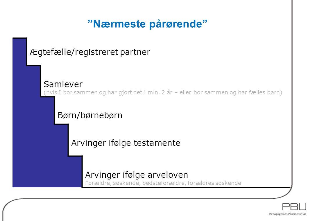 Nærmeste pårørende Ægtefælle/registreret partner