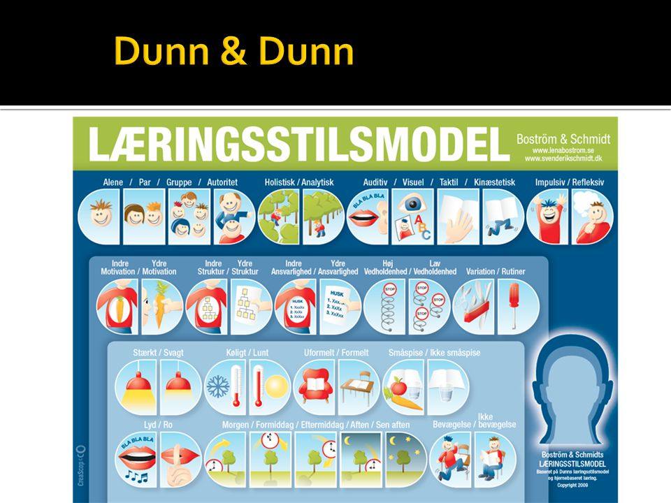 Dunn & Dunn