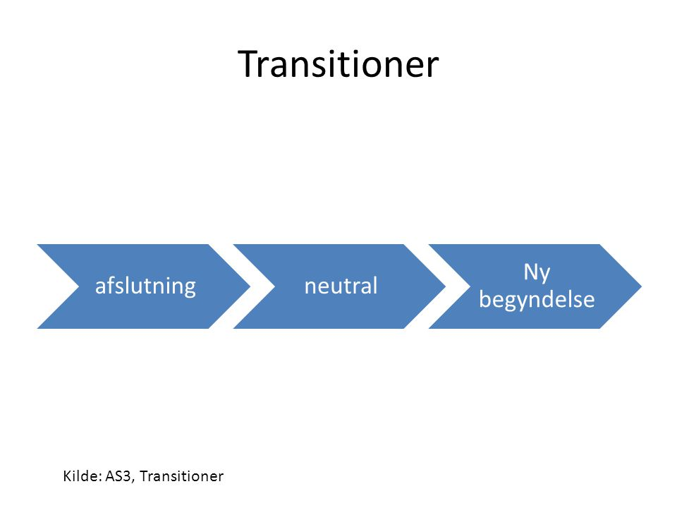 Transitioner afslutning neutral Ny begyndelse Kilde: AS3, Transitioner