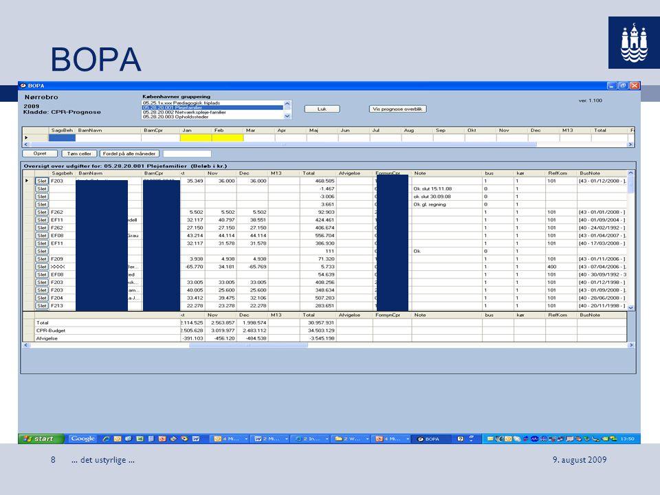 BOPA Understøtte budget og prognosearbejde for hvert enkelt barn/unge på alle IMK grp. 2.