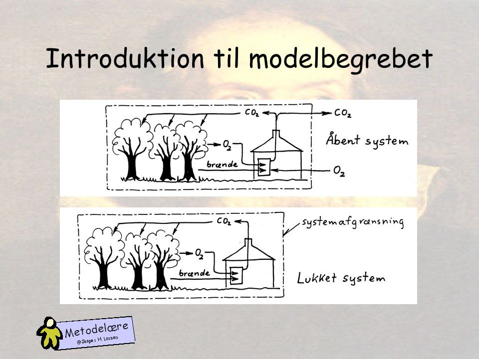 Introduktion til modelbegrebet