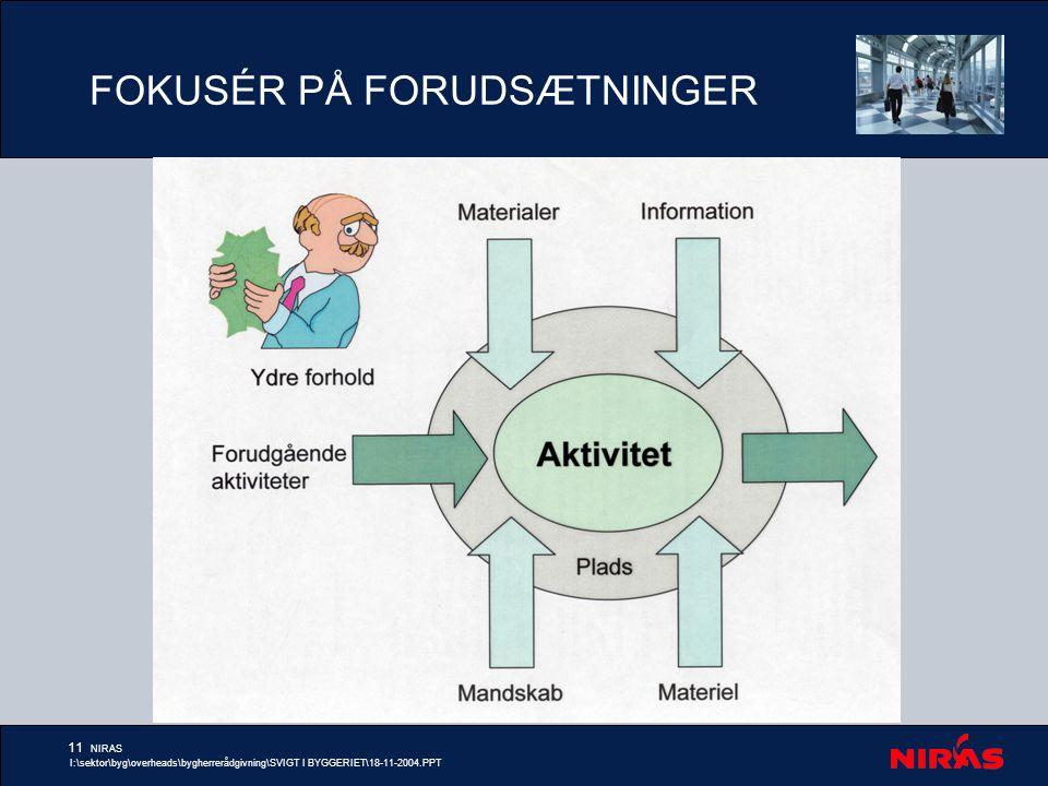 FOKUSÉR PÅ FORUDSÆTNINGER