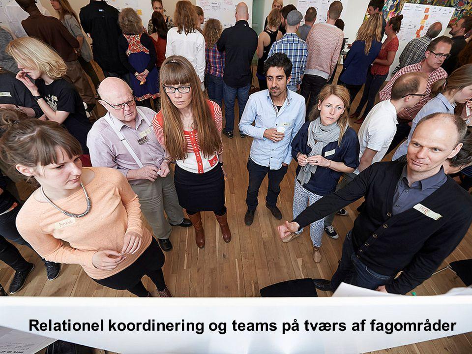Relationel koordinering og teams på tværs af fagområder
