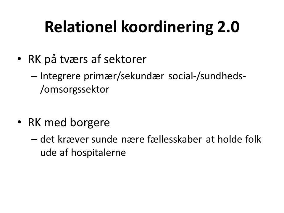 Relationel koordinering 2.0