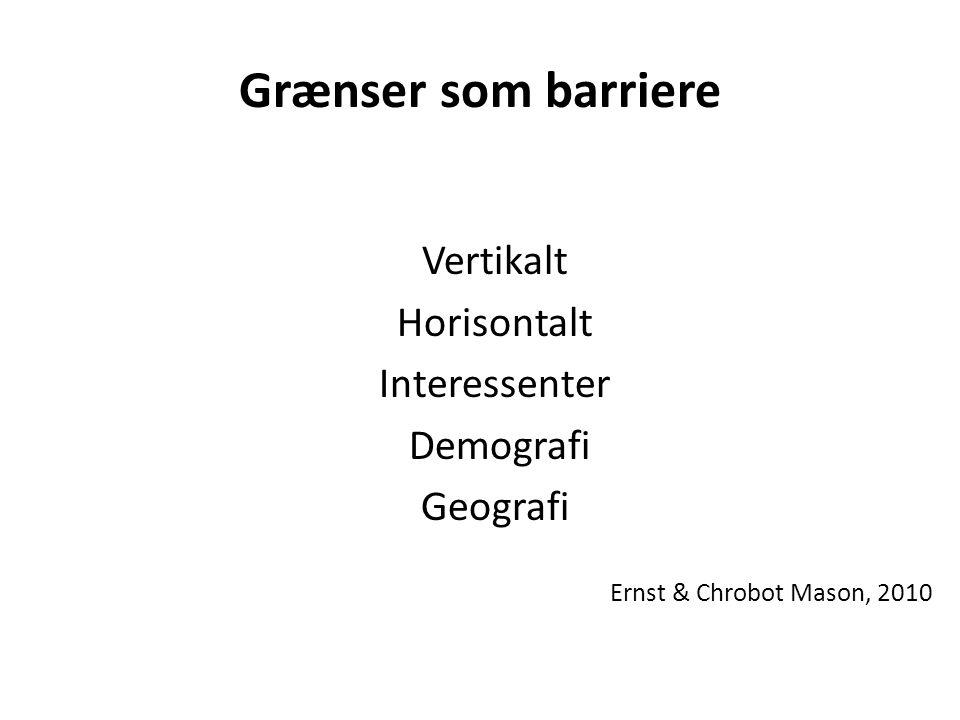 Grænser som barriere Vertikalt Horisontalt Interessenter Demografi