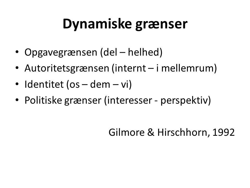 Dynamiske grænser Opgavegrænsen (del – helhed)