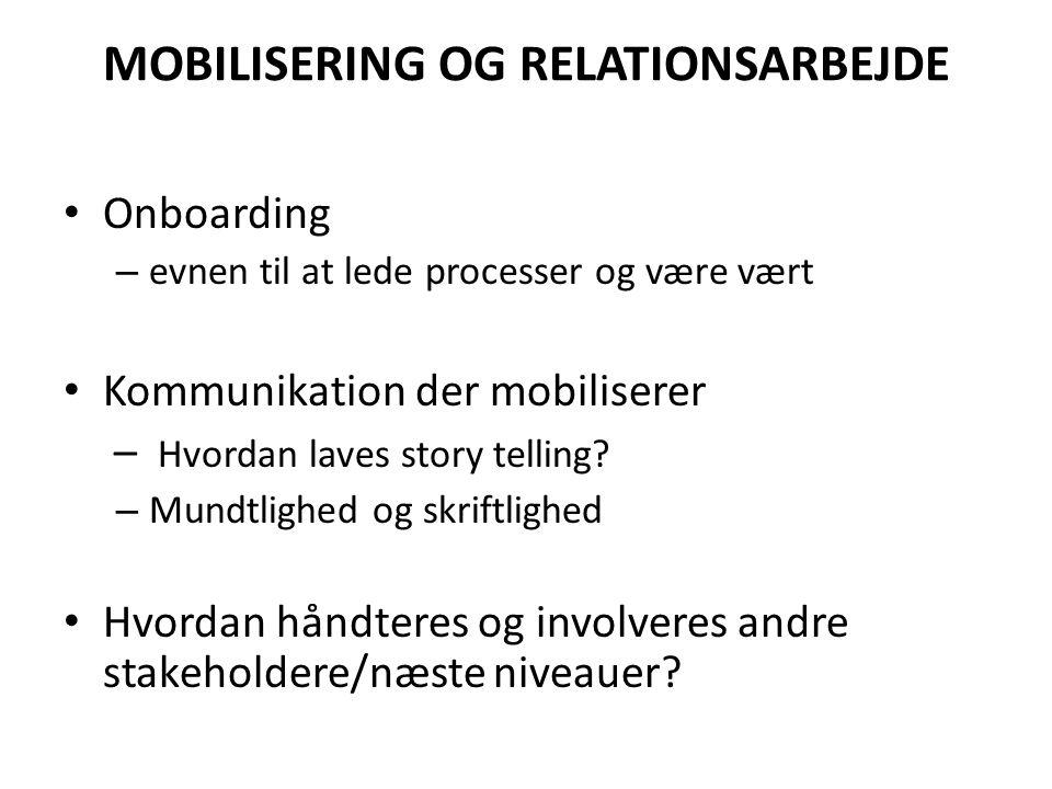 MOBILISERING OG RELATIONSARBEJDE