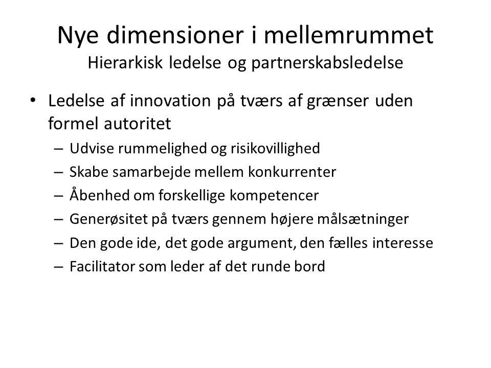 Nye dimensioner i mellemrummet Hierarkisk ledelse og partnerskabsledelse