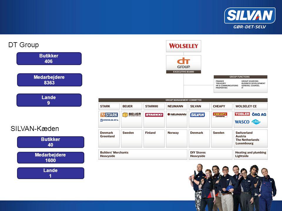 DT Group SILVAN-Kæden Butikker 406 Medarbejdere 8363 Lande 9 Butikker