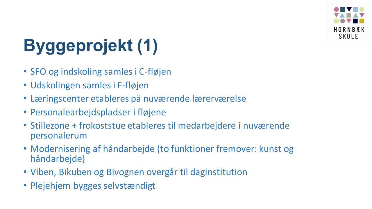 Byggeprojekt (1) SFO og indskoling samles i C-fløjen