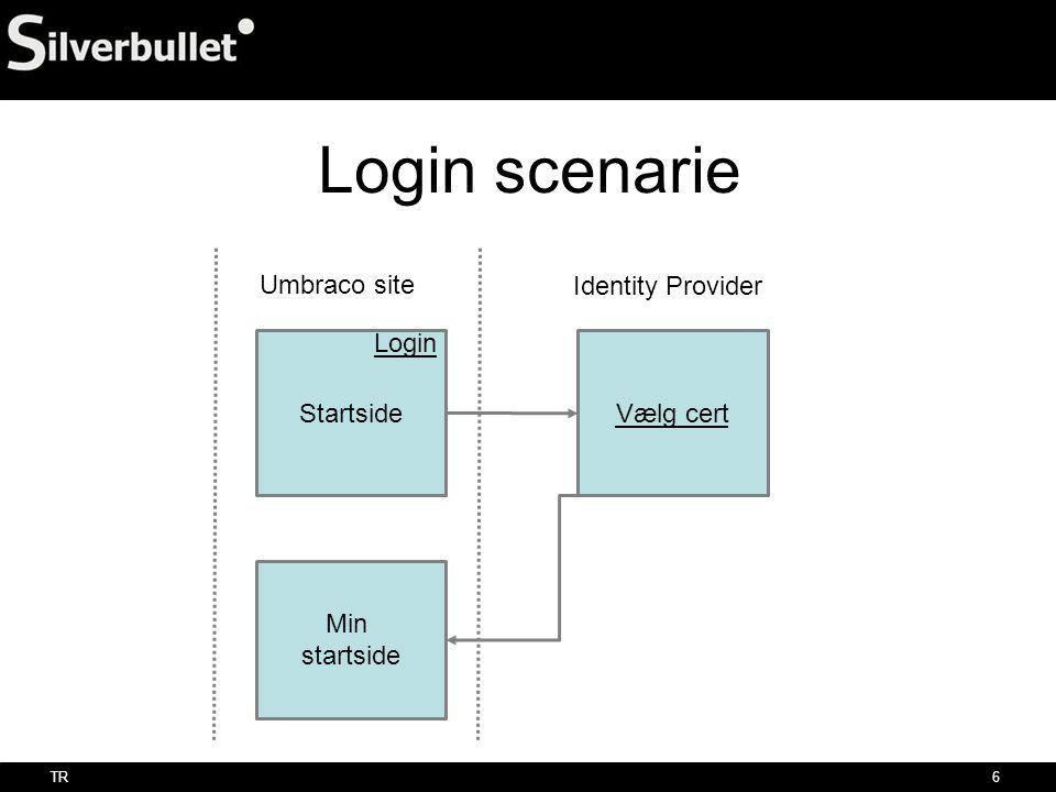 Login scenarie Umbraco site Identity Provider Login Startside