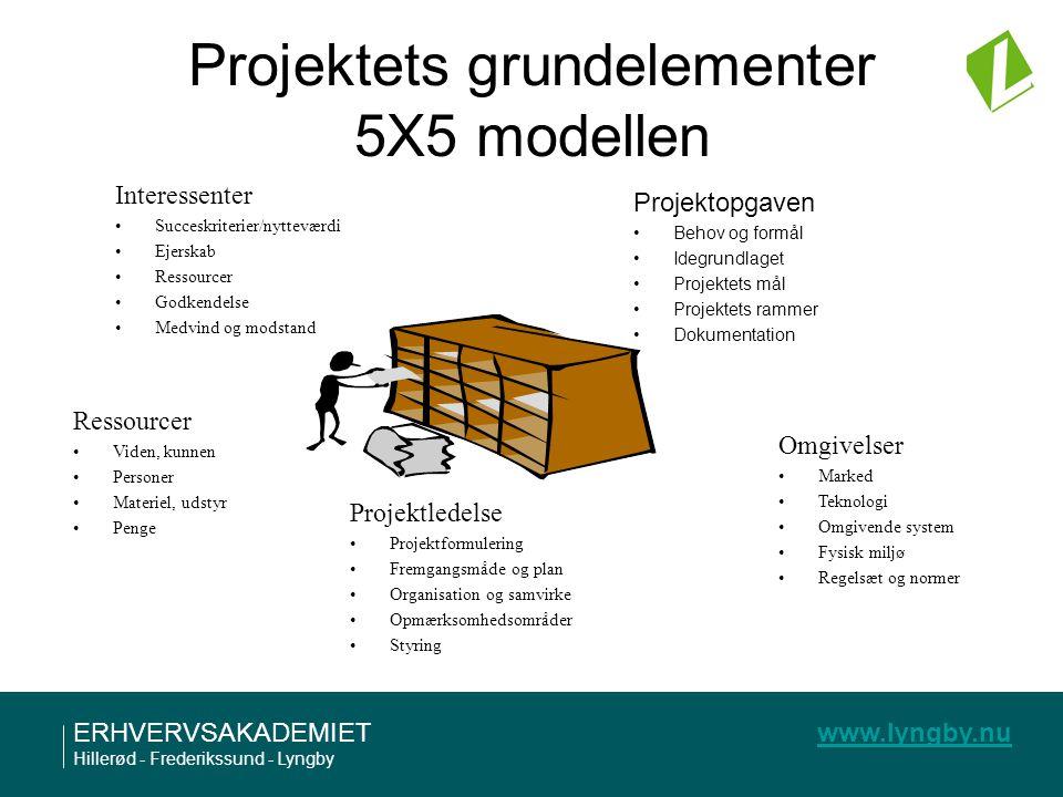Projektets grundelementer 5X5 modellen