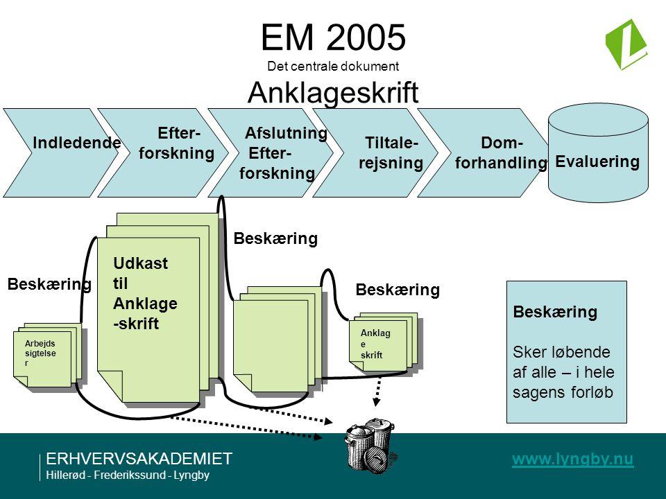 EM 2005 Det centrale dokument Anklageskrift