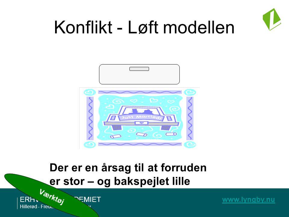 Konflikt - Løft modellen