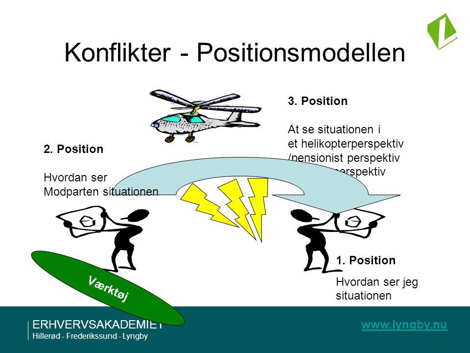 Konflikter - Positionsmodellen