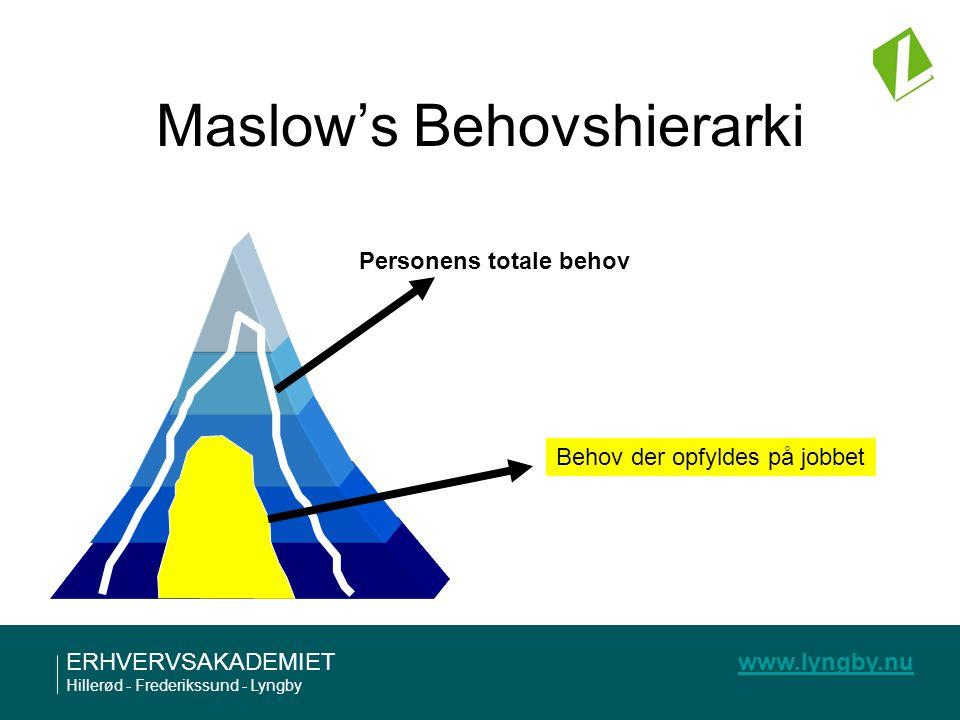 Maslow's Behovshierarki
