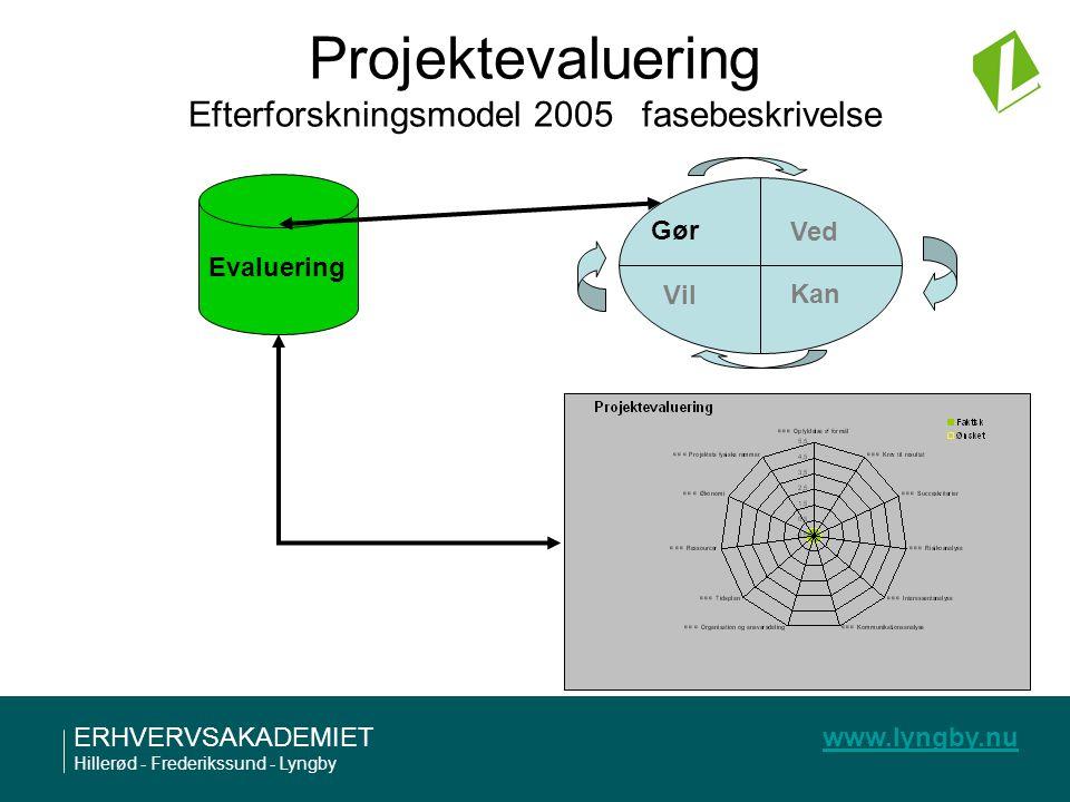 Projektevaluering Efterforskningsmodel 2005 fasebeskrivelse